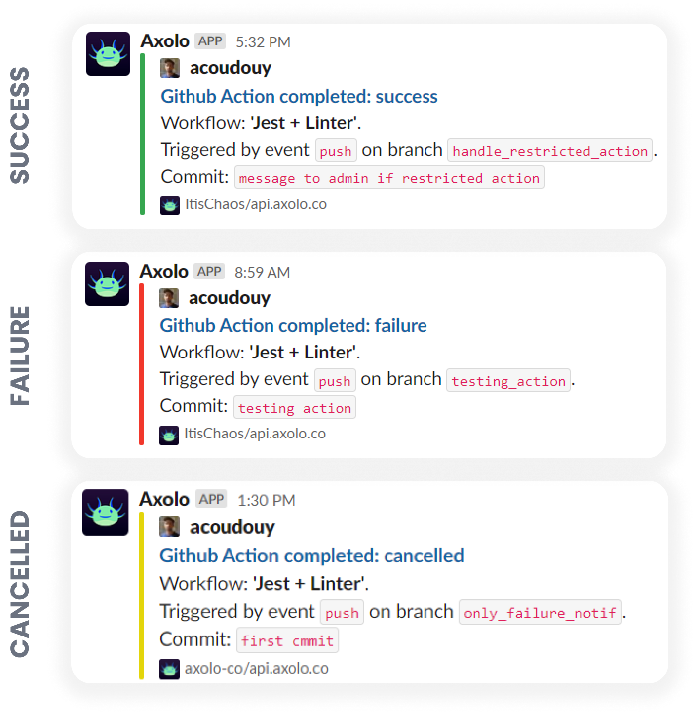Axolo deployment and github action notifications