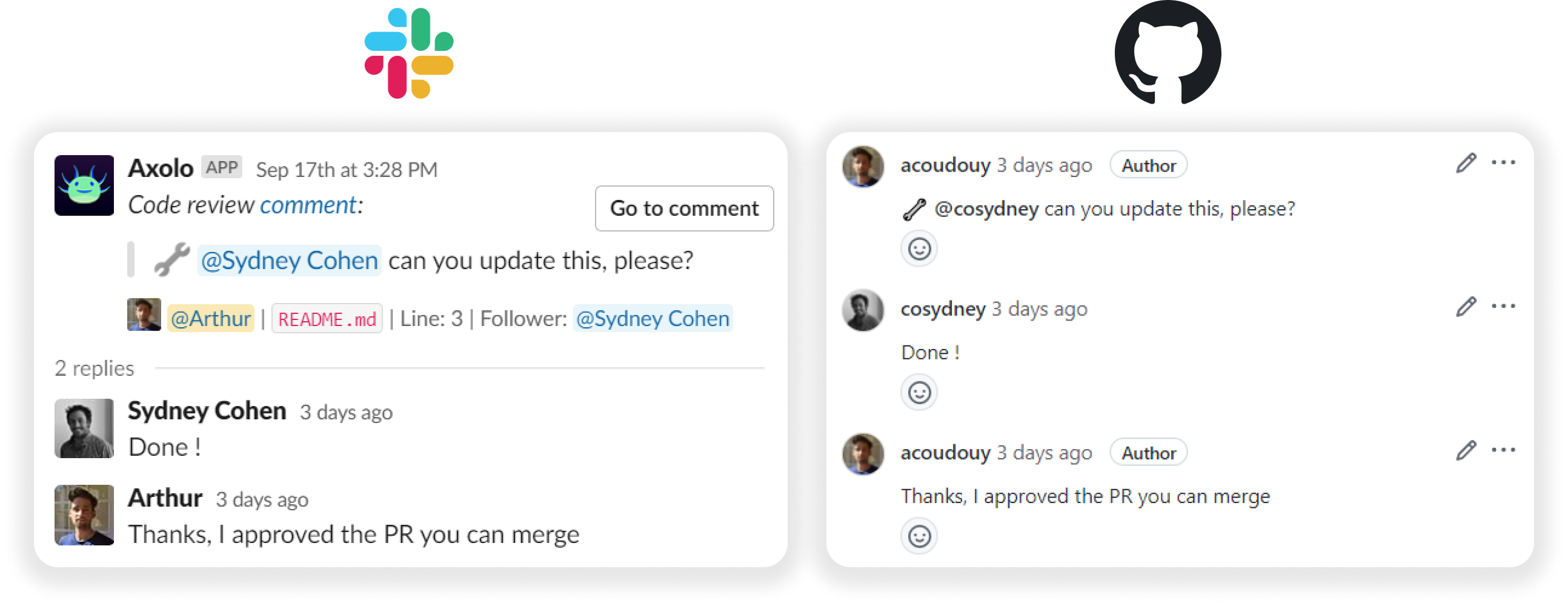 GitHub and Slack in total sync with Axolo